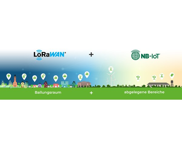 How the technologies NB-IoT and LoRaWAN® complement each other